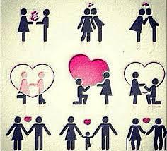 Любовь и ее стадии